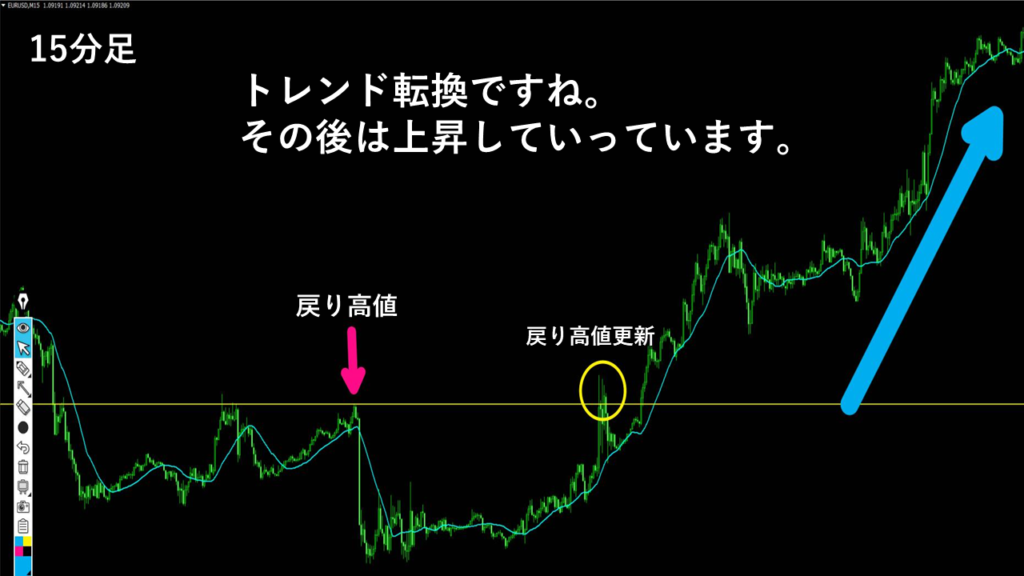 FX反転する部分